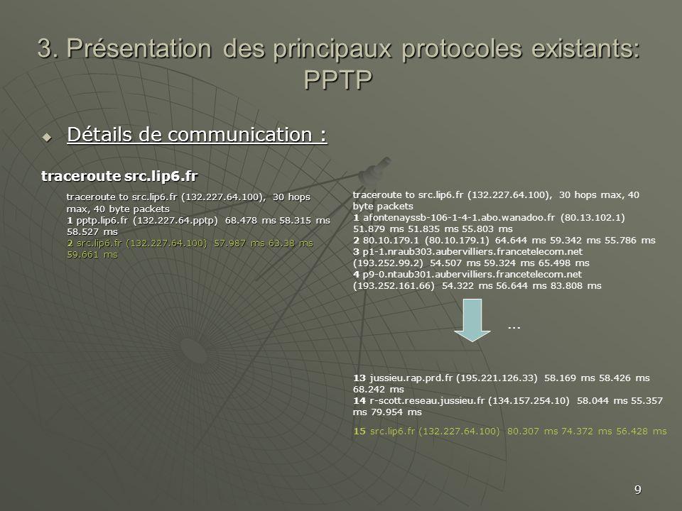 9 3. Présentation des principaux protocoles existants: PPTP Détails de communication : Détails de communication : traceroute src.lip6.fr traceroute to