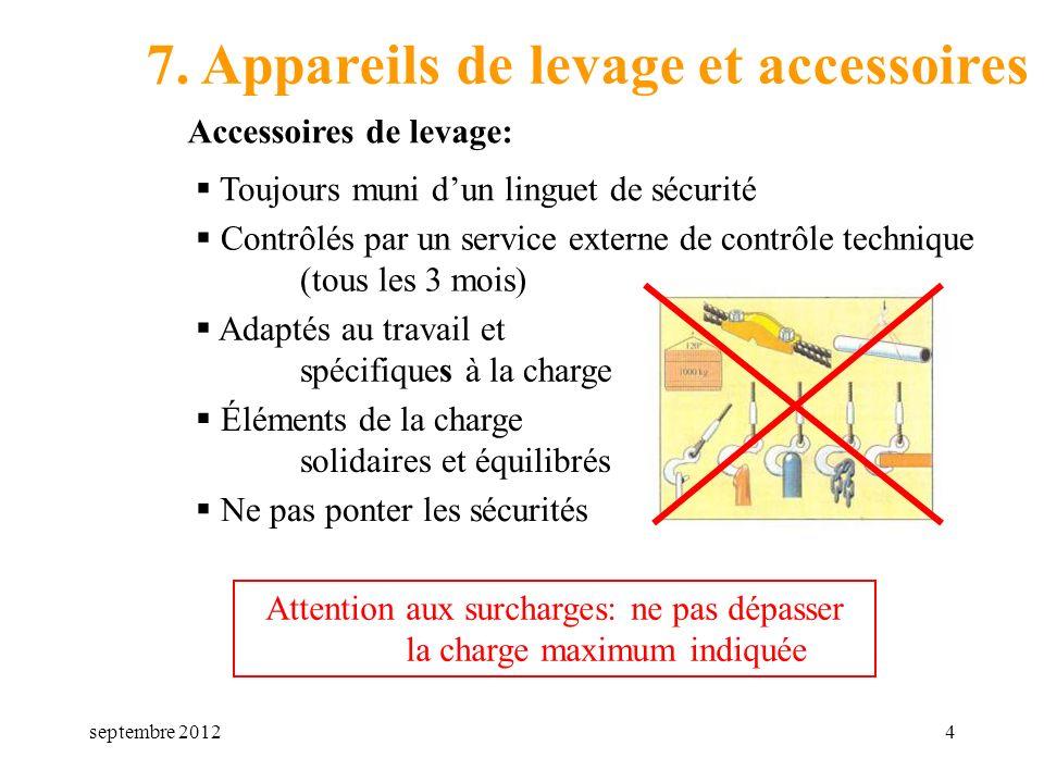 septembre 20124 7. Appareils de levage et accessoires Contrôlés par un service externe de contrôle technique (tous les 3 mois) Éléments de la charge s