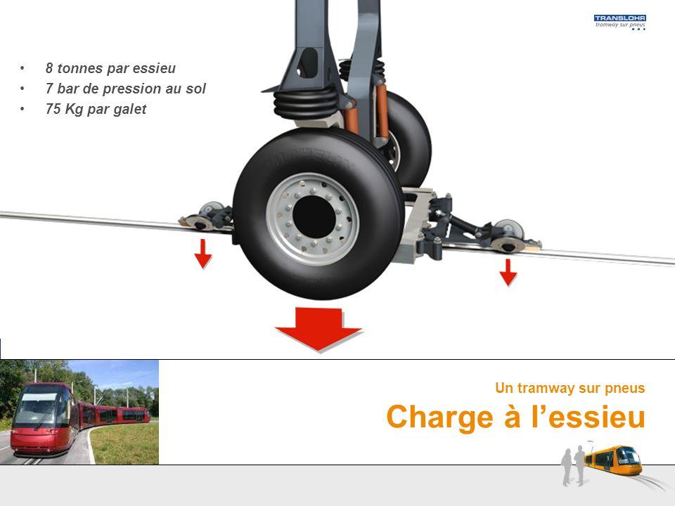 Un tramway sur pneus Charge à lessieu 8 tonnes par essieu 7 bar de pression au sol 75 Kg par galet