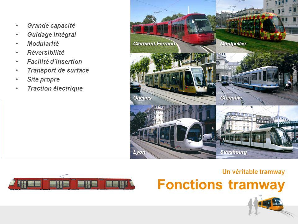 Grande capacité Guidage intégral Modularité Réversibilité Facilité dinsertion Transport de surface Site propre Traction électrique Grenoble Lyon Stras