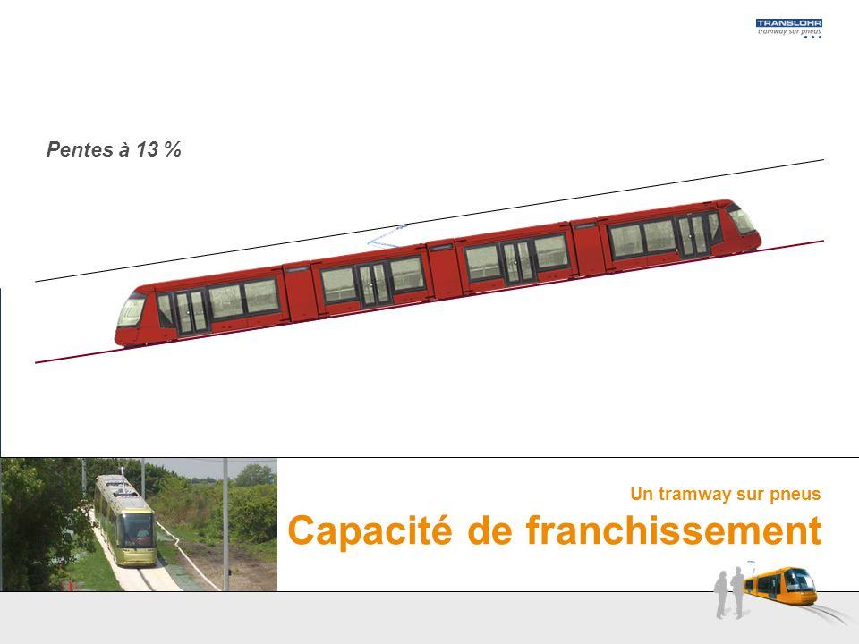 Un tramway sur pneus Capacité de franchissement Pentes à 13 %