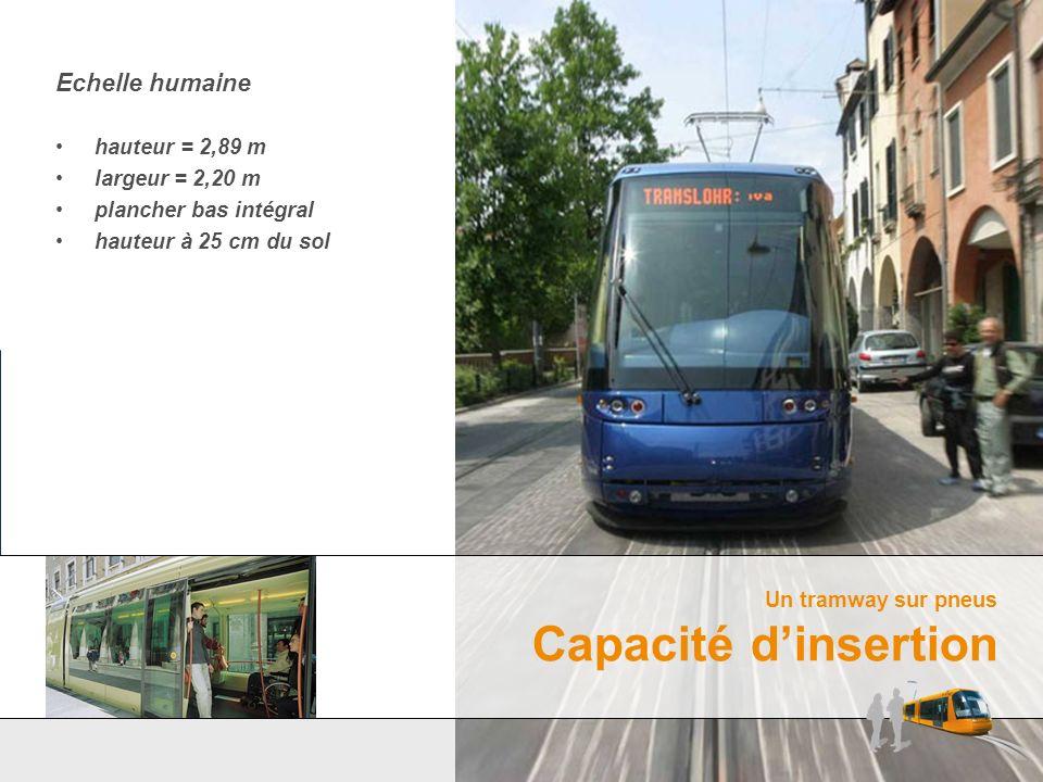 Echelle humaine hauteur = 2,89 m largeur = 2,20 m plancher bas intégral hauteur à 25 cm du sol Un tramway sur pneus Capacité dinsertion