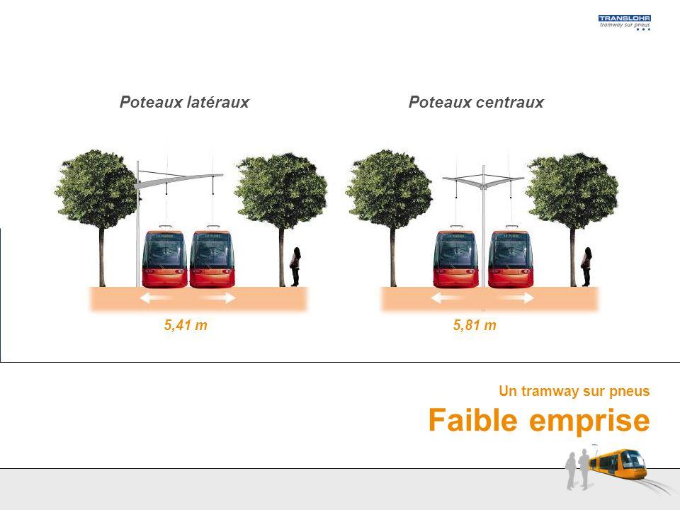 Un tramway sur pneus Faible emprise 5,81 m Poteaux centraux 5,41 m Poteaux latéraux
