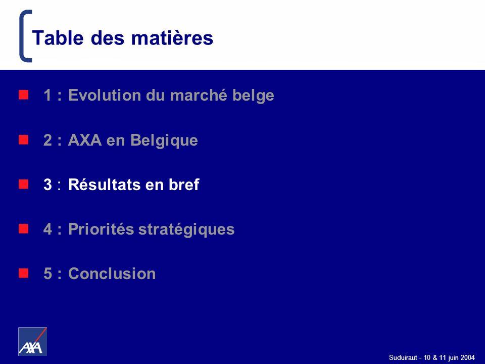 Suduiraut - 10 & 11 juin 2004 1 : Evolution du marché belge 2 : AXA en Belgique 3 : Résultats en bref 4 : Priorités stratégiques 5 :Conclusion Table d