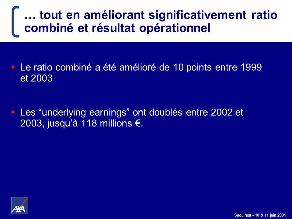 Suduiraut - 10 & 11 juin 2004 … tout en améliorant significativement ratio combiné et résultat opérationnel Le ratio combiné a été amélioré de 10 poin