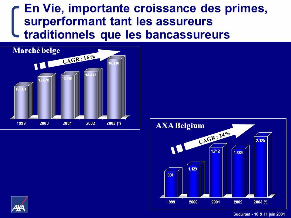 Suduiraut - 10 & 11 juin 2004 En Vie, importante croissance des primes, surperformant tant les assureurs traditionnels que les bancassureurs Marché be