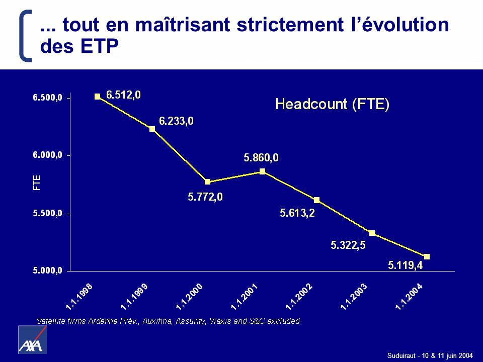 Suduiraut - 10 & 11 juin 2004... tout en maîtrisant strictement lévolution des ETP