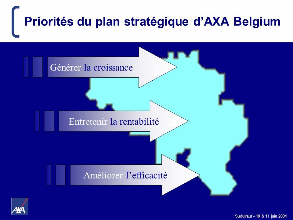 Suduiraut - 10 & 11 juin 2004 Générer la croissance Entretenir la rentabilité Améliorer lefficacité Priorités du plan stratégique dAXA Belgium