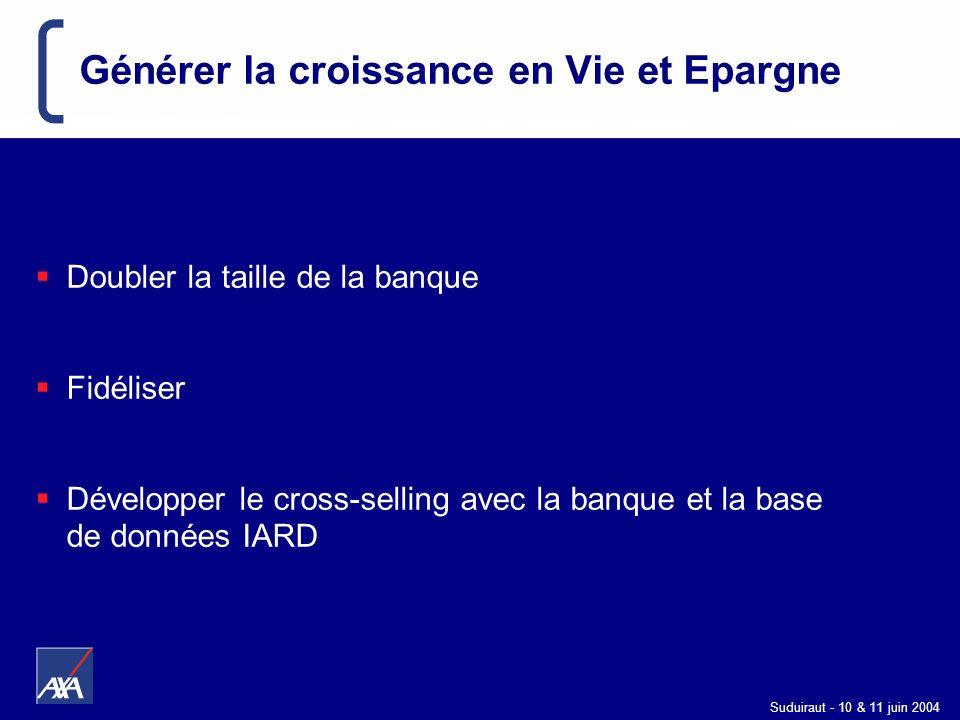 Suduiraut - 10 & 11 juin 2004 Générer la croissance en Vie et Epargne Doubler la taille de la banque Fidéliser Développer le cross-selling avec la ban