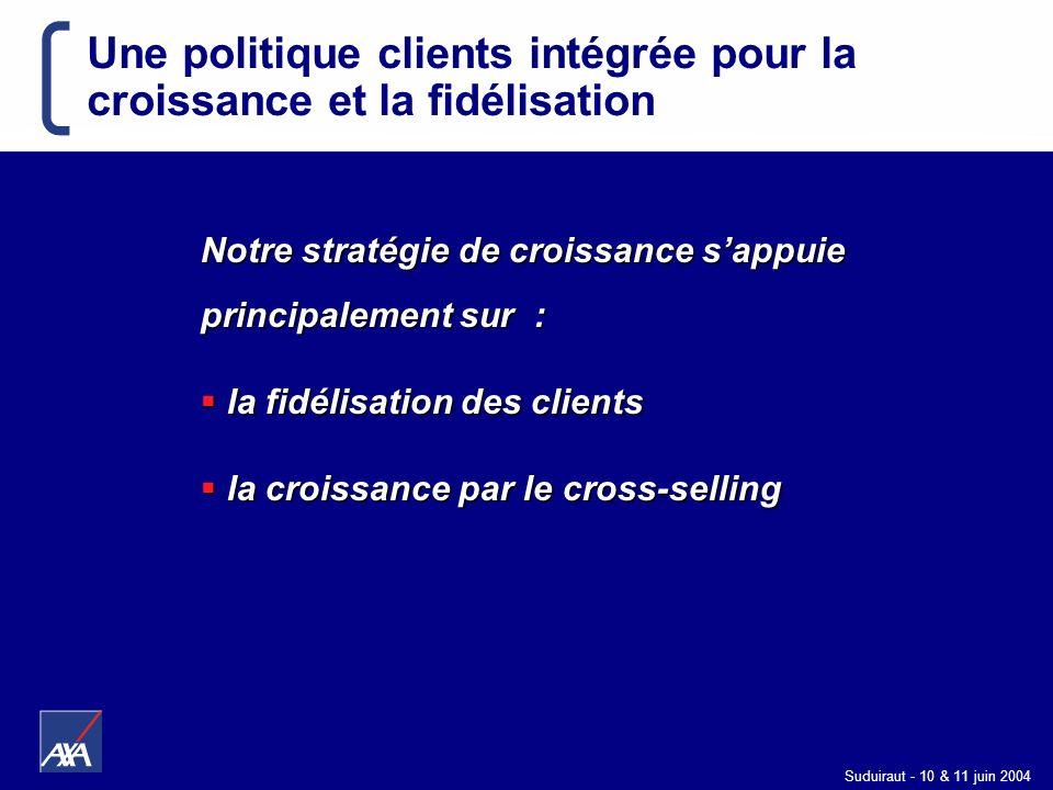 Suduiraut - 10 & 11 juin 2004 Une politique clients intégrée pour la croissance et la fidélisation Notre stratégie de croissance sappuie principalemen