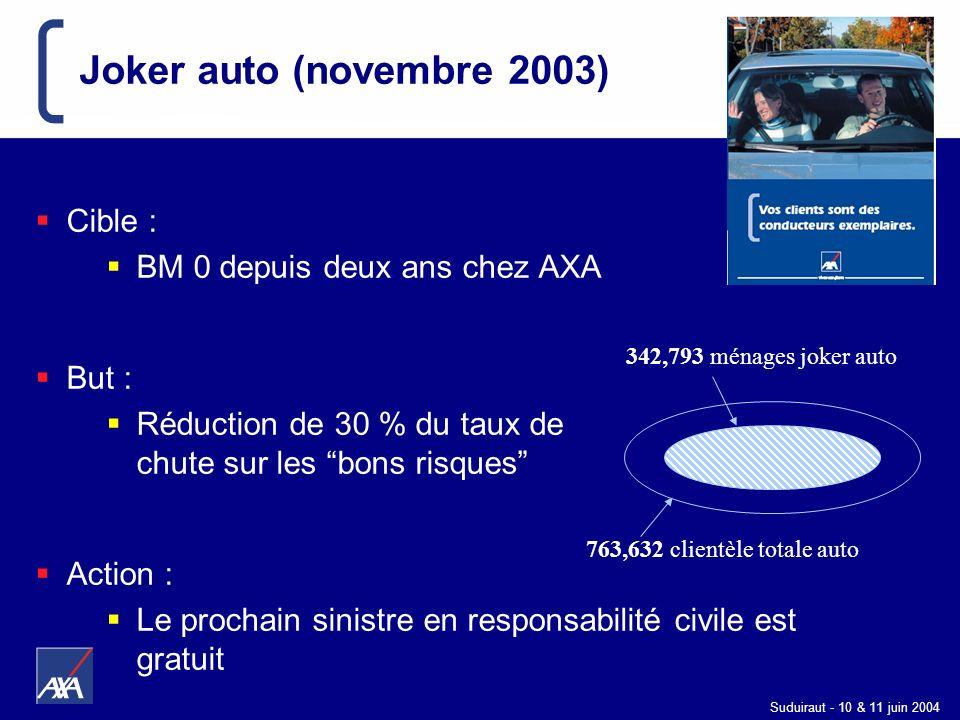 Suduiraut - 10 & 11 juin 2004 Cible : BM 0 depuis deux ans chez AXA But : Réduction de 30 % du taux de chute sur les bons risques Action : Le prochain