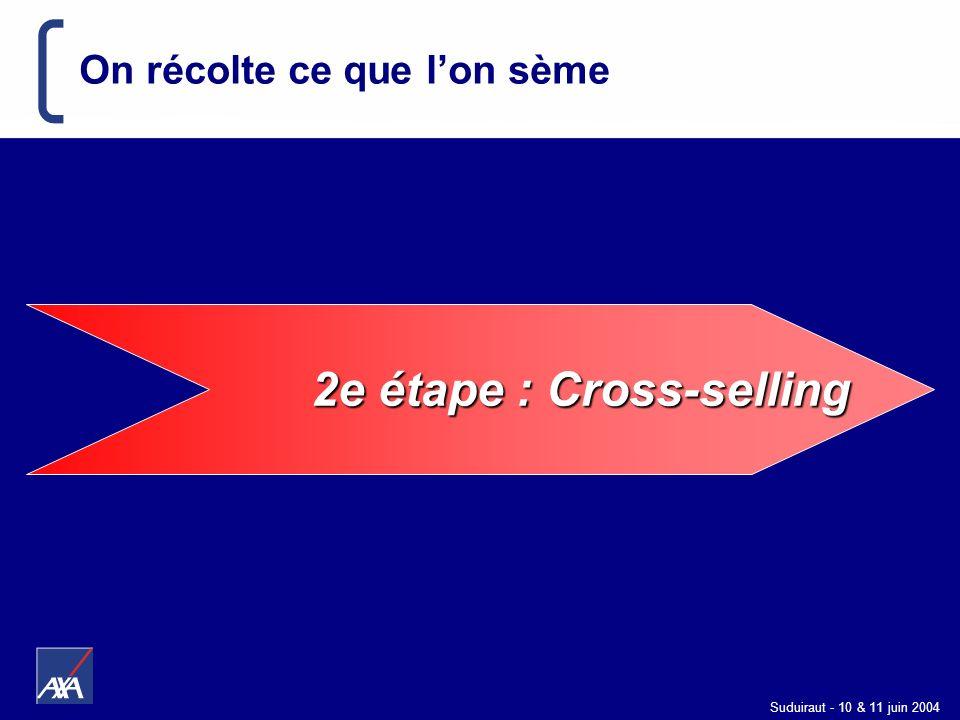 Suduiraut - 10 & 11 juin 2004 On récolte ce que lon sème 2e étape : Cross-selling 2e étape : Cross-selling