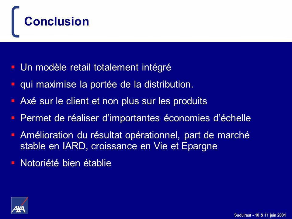 Suduiraut - 10 & 11 juin 2004 Conclusion Un modèle retail totalement intégré qui maximise la portée de la distribution. Axé sur le client et non plus