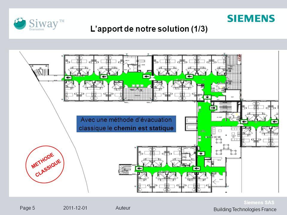 Siemens SAS Building Technologies France Avec une méthode dévacuation classique le chemin est statique METHODE CLASSIQUE 2011-12-01AuteurPage 5 Lappor