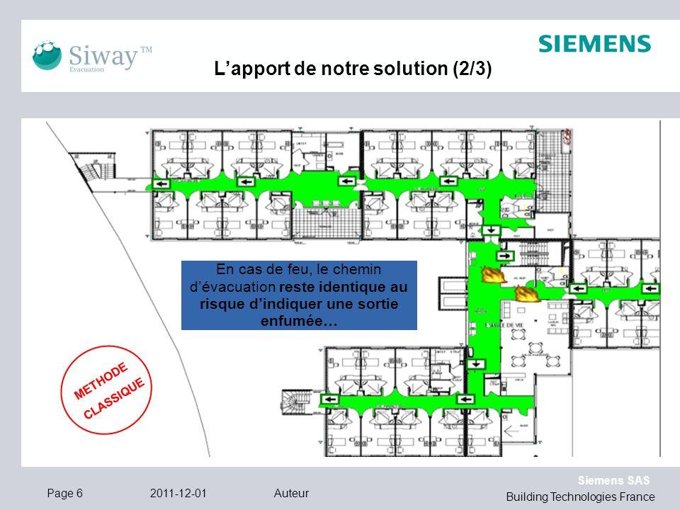 Siemens SAS Building Technologies France En cas de feu, le chemin dévacuation reste identique au risque dindiquer une sortie enfumée… METHODE CLASSIQU