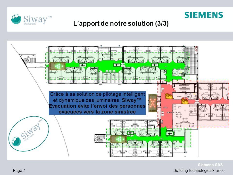 Siemens SAS Page 7Building Technologies France Grâce à sa solution de pilotage intelligent et dynamique des luminaires, Siway Evacuation évite lenvoi