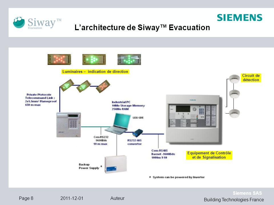 Siemens SAS Building Technologies France Circuit de détection Automate de gestion du GDE Luminaires – indication de direction 2011-12-01AuteurPage 8 L