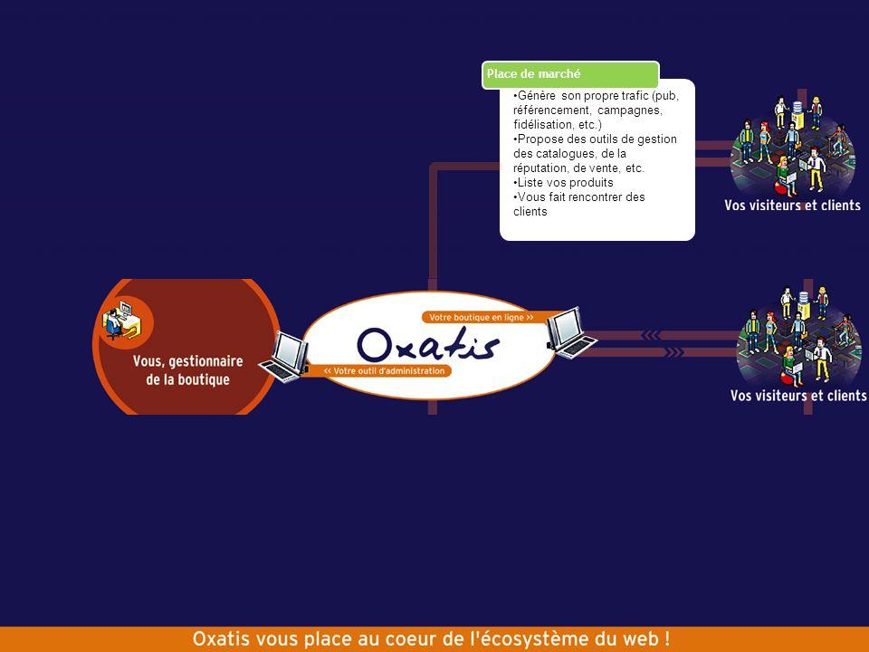 24h chrono pour ouvrir votre boutique en ligne Génère son propre trafic (pub, référencement, campagnes, fidélisation, etc.) Propose des outils de gest