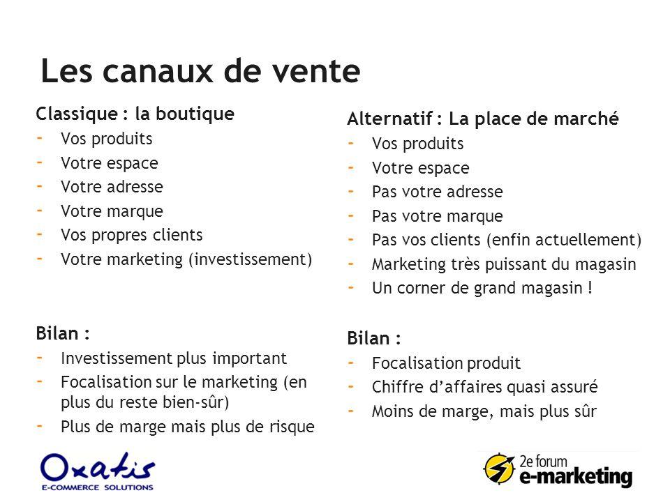 Les canaux de vente Alternatif : La place de marché - Vos produits - Votre espace - Pas votre adresse - Pas votre marque - Pas vos clients (enfin actu