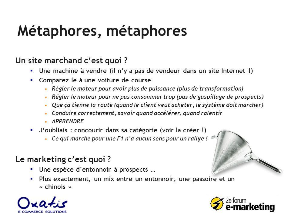 Métaphores, métaphores Un site marchand cest quoi ? Une machine à vendre (il ny a pas de vendeur dans un site Internet !) Comparez le à une voiture de