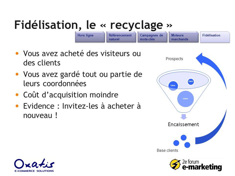 Fidélisation, le « recyclage » Vous avez acheté des visiteurs ou des clients Vous avez gardé tout ou partie de leurs coordonnées Coût dacquisition moi