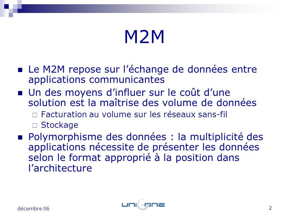 2 décembre 06 M2M Le M2M repose sur léchange de données entre applications communicantes Un des moyens dinfluer sur le coût dune solution est la maîtr