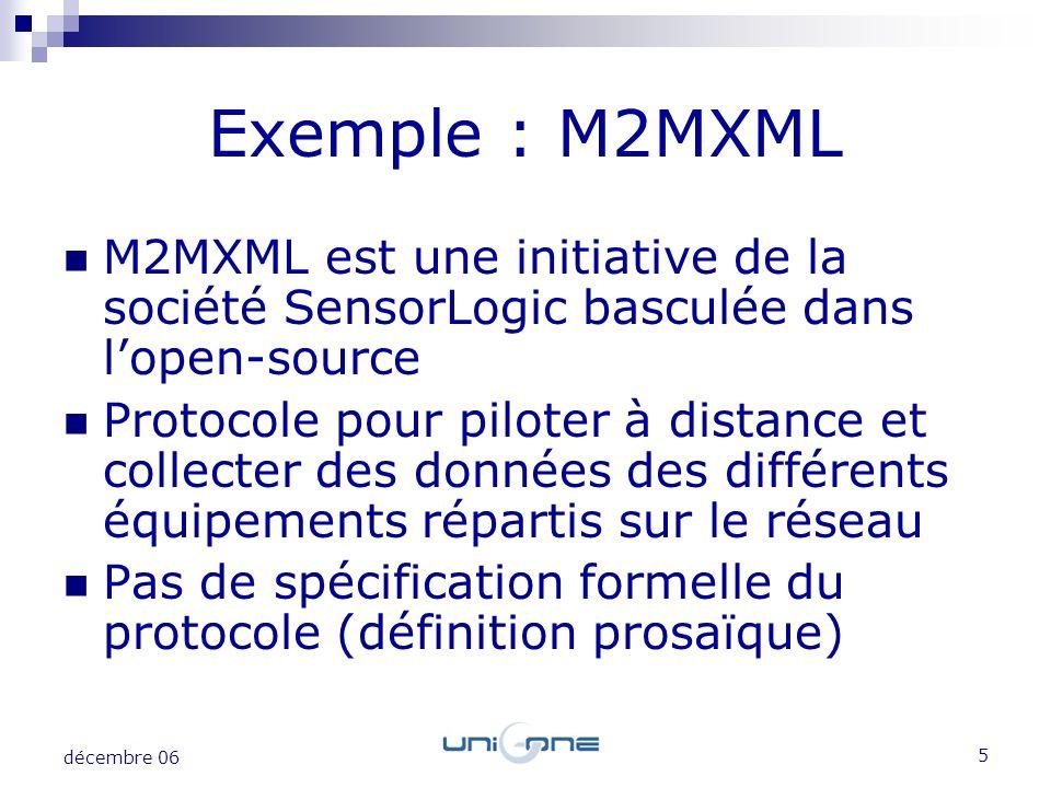 6 décembre 06 uniGone a défini le schéma ASN.1 du protocole permettant les encodages XML tels quils sont exposés dans la spécification v1.1 ainsi que binaires (BER ou PER) Avantage du schéma : réduction des erreurs dinterprétation, adaptation facilitée au langage de programmation et meilleure possibilité de compression Exemple : M2MXML