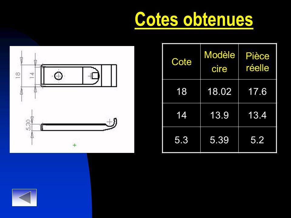 Cotes obtenues Cote Modèle cire Pièce réelle 1818.0217.6 1413.913.4 5.35.395.2