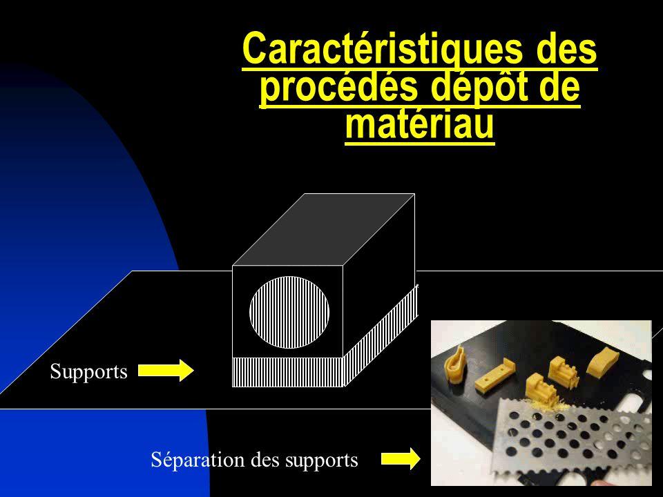 Caractéristiques des procédés dépôt de matériau Séparation des supports Supports