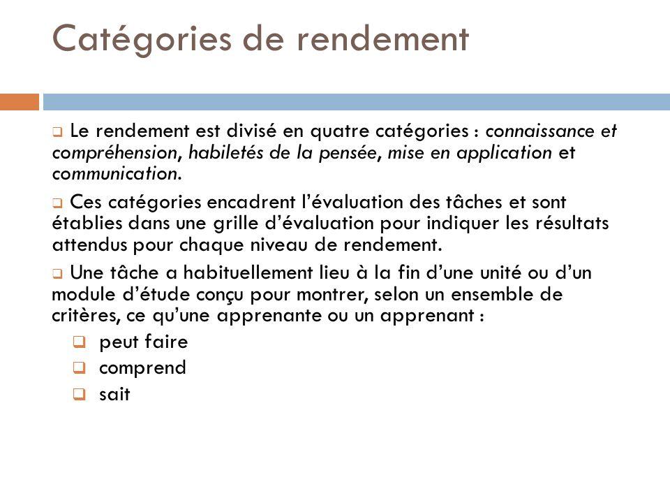 Catégories de rendement Le rendement est divisé en quatre catégories : connaissance et compréhension, habiletés de la pensée, mise en application et c