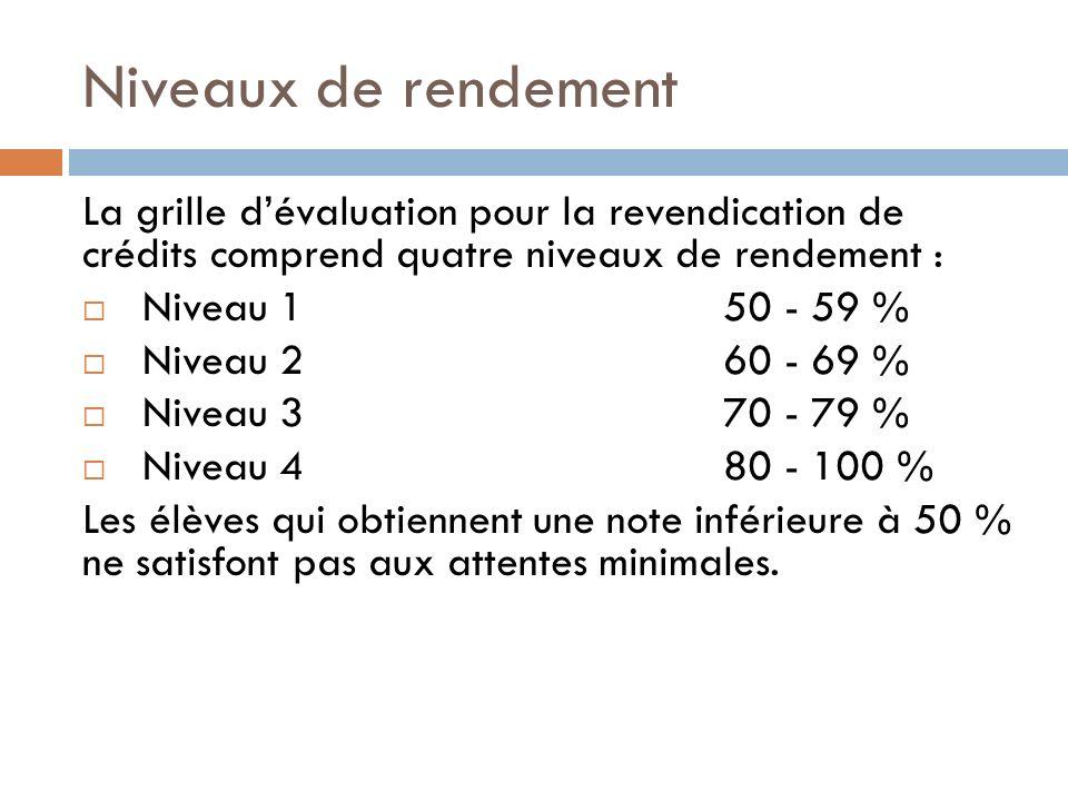 Niveaux de rendement La grille dévaluation pour la revendication de crédits comprend quatre niveaux de rendement : Niveau 1 50 - 59 % Niveau 260 - 69