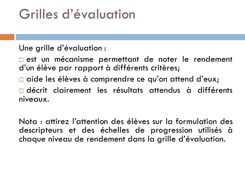 Grilles dévaluation Une grille dévaluation : est un mécanisme permettant de noter le rendement dun élève par rapport à différents critères; aide les é