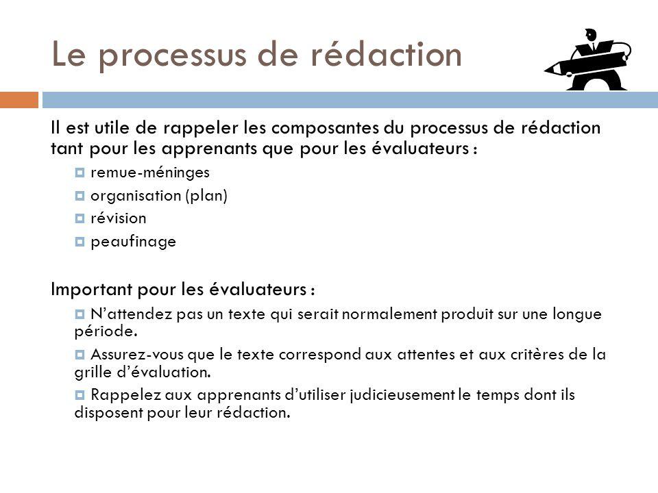 Le processus de rédaction Il est utile de rappeler les composantes du processus de rédaction tant pour les apprenants que pour les évaluateurs : remue