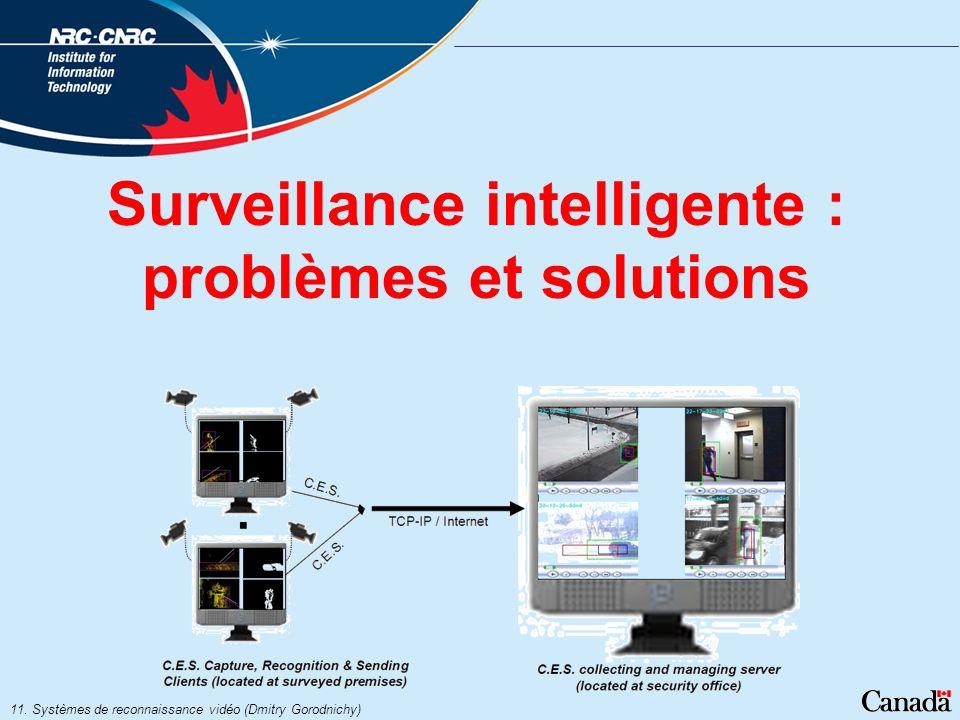11. Systèmes de reconnaissance vidéo (Dmitry Gorodnichy) Surveillance intelligente : problèmes et solutions