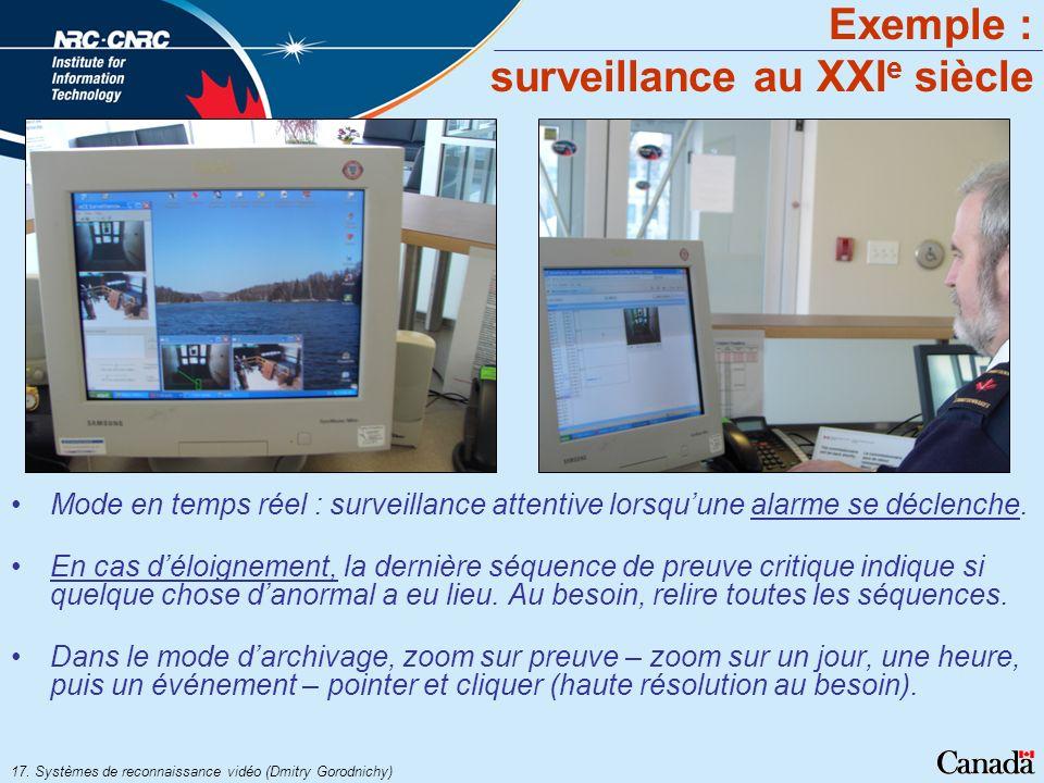 17. Systèmes de reconnaissance vidéo (Dmitry Gorodnichy) Exemple : surveillance au XXI e siècle Mode en temps réel : surveillance attentive lorsquune