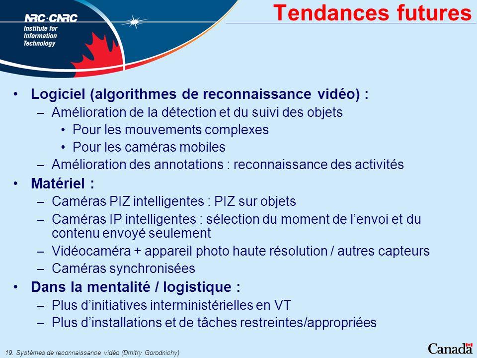 19. Systèmes de reconnaissance vidéo (Dmitry Gorodnichy) Tendances futures Logiciel (algorithmes de reconnaissance vidéo) : –Amélioration de la détect