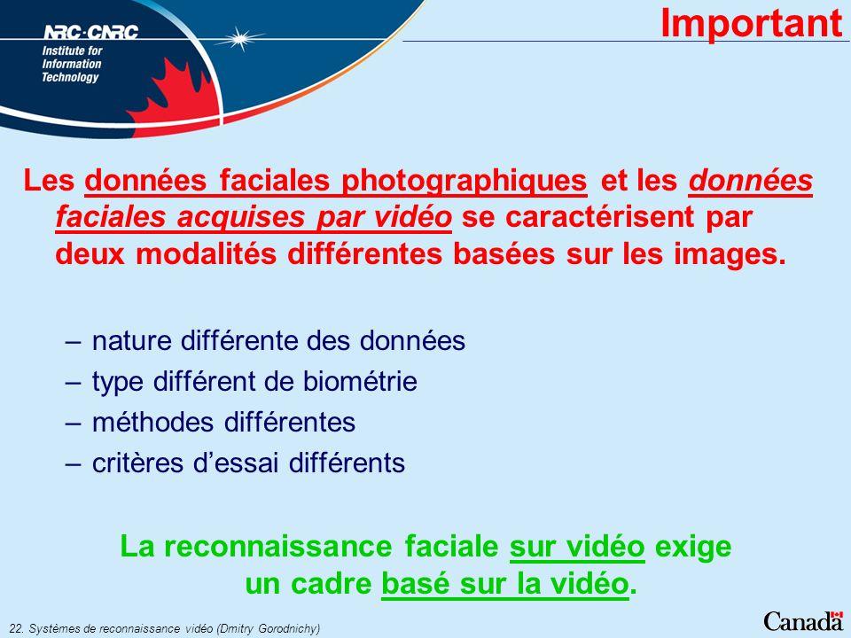 22. Systèmes de reconnaissance vidéo (Dmitry Gorodnichy) Important Les données faciales photographiques et les données faciales acquises par vidéo se