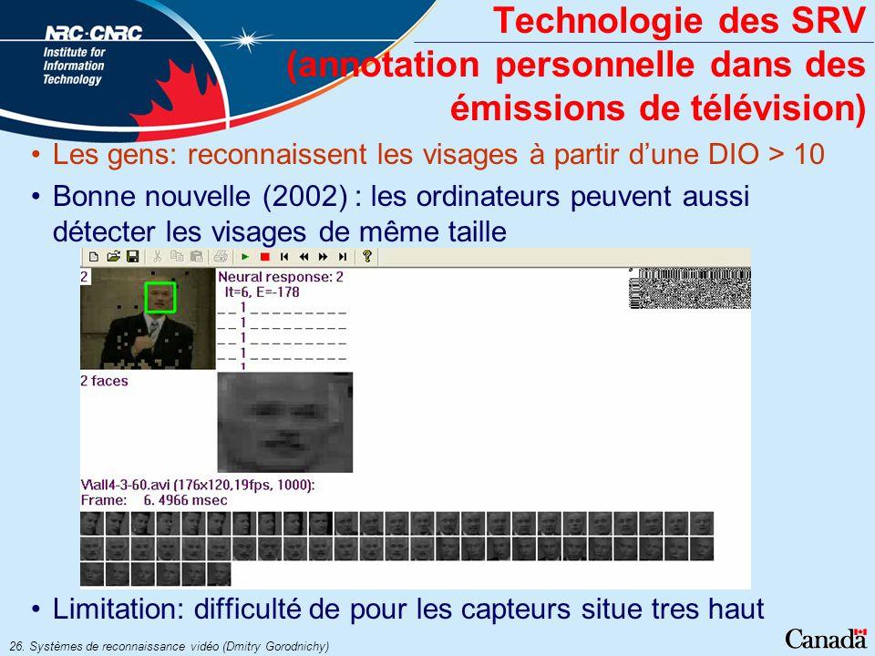 26. Systèmes de reconnaissance vidéo (Dmitry Gorodnichy) Technologie des SRV (annotation personnelle dans des émissions de télévision) Les gens: recon