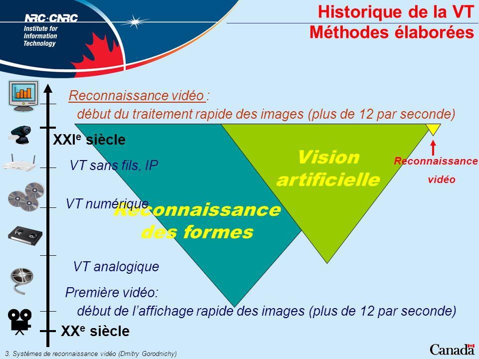 3. Systèmes de reconnaissance vidéo (Dmitry Gorodnichy) Historique de la VT Méthodes élaborées Reconnaissance vidéo : début du traitement rapide des i