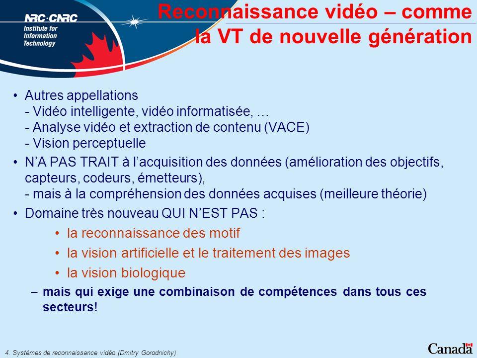 4. Systèmes de reconnaissance vidéo (Dmitry Gorodnichy) Reconnaissance vidéo – comme la VT de nouvelle génération Autres appellations - Vidéo intellig