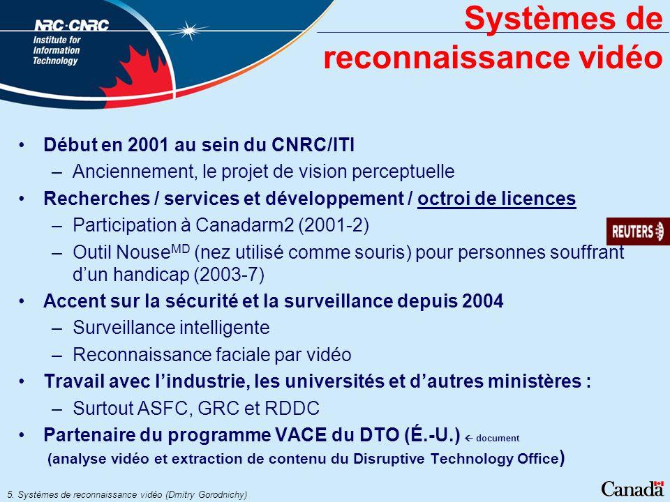 5. Systèmes de reconnaissance vidéo (Dmitry Gorodnichy) Systèmes de reconnaissance vidéo Début en 2001 au sein du CNRC/ITI –Anciennement, le projet de