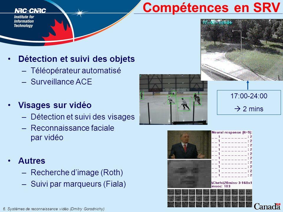 6. Systèmes de reconnaissance vidéo (Dmitry Gorodnichy) Compétences en SRV Détection et suivi des objets –Téléopérateur automatisé –Surveillance ACE V