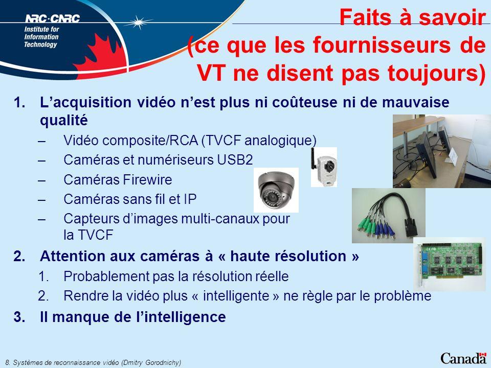 8. Systèmes de reconnaissance vidéo (Dmitry Gorodnichy) Faits à savoir (ce que les fournisseurs de VT ne disent pas toujours) 1.Lacquisition vidéo nes