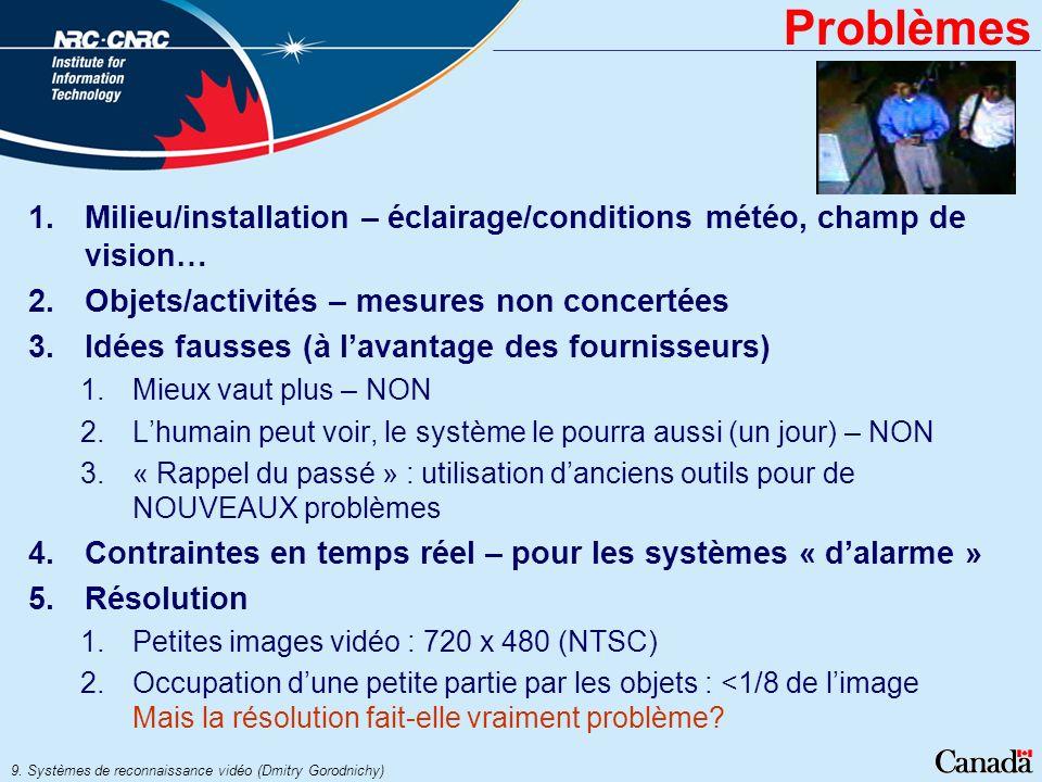9. Systèmes de reconnaissance vidéo (Dmitry Gorodnichy) Problèmes 1.Milieu/installation – éclairage/conditions météo, champ de vision… 2.Objets/activi