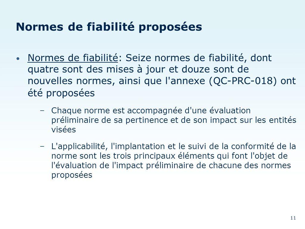 Normes de fiabilité proposées Normes de fiabilité: Seize normes de fiabilité, dont quatre sont des mises à jour et douze sont de nouvelles normes, ain