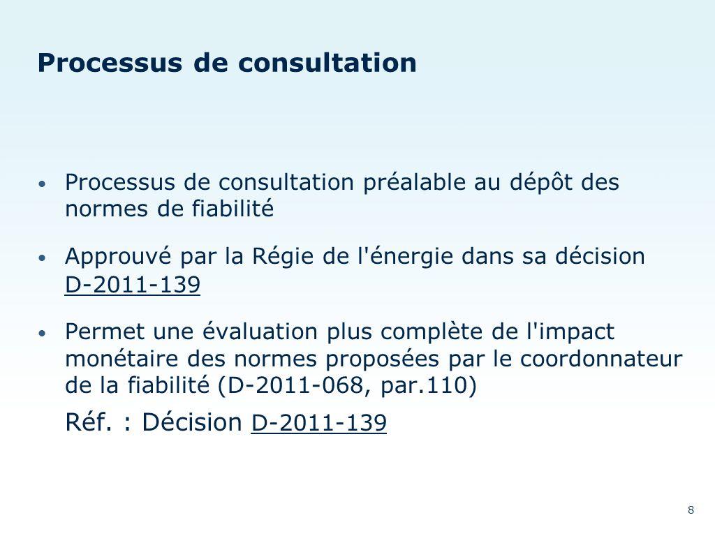 Processus de consultation Processus de consultation préalable au dépôt des normes de fiabilité Approuvé par la Régie de l'énergie dans sa décision D-2