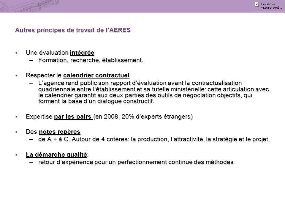 Autres principes de travail de lAERES Une évaluation intégrée Une évaluation intégrée –Formation, recherche, établissement. Respecter le calendrier co