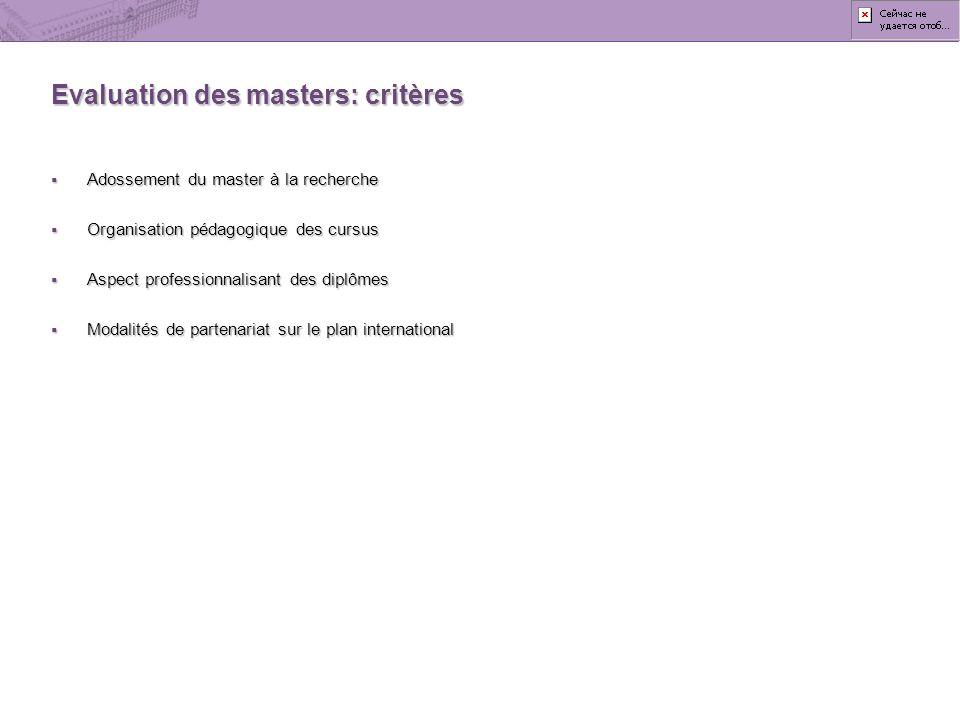 Evaluation des masters: critères Adossement du master à la recherche Adossement du master à la recherche Organisation pédagogique des cursus Organisat