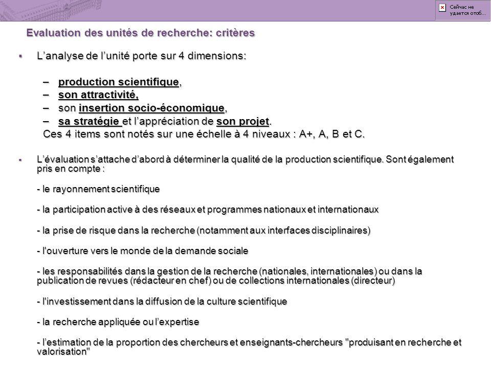 Evaluation des unités de recherche: critères Lanalyse de lunité porte sur 4 dimensions: Lanalyse de lunité porte sur 4 dimensions: –production scienti