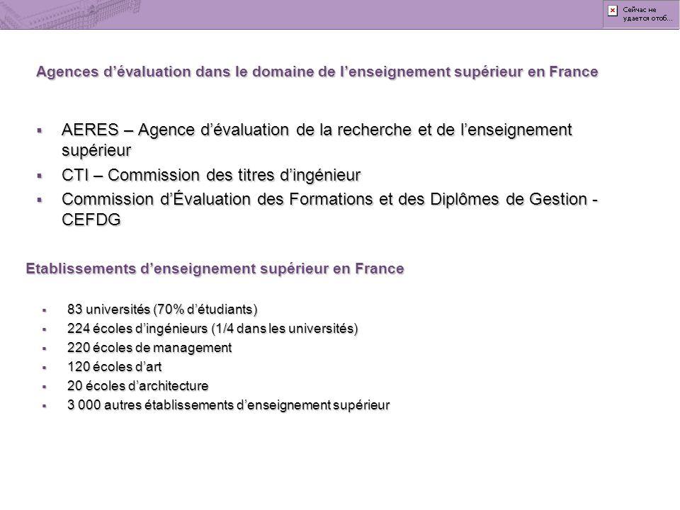 Agences dévaluation dans le domaine de lenseignement supérieur en France AERES – Agence dévaluation de la recherche et de lenseignement supérieur AERE